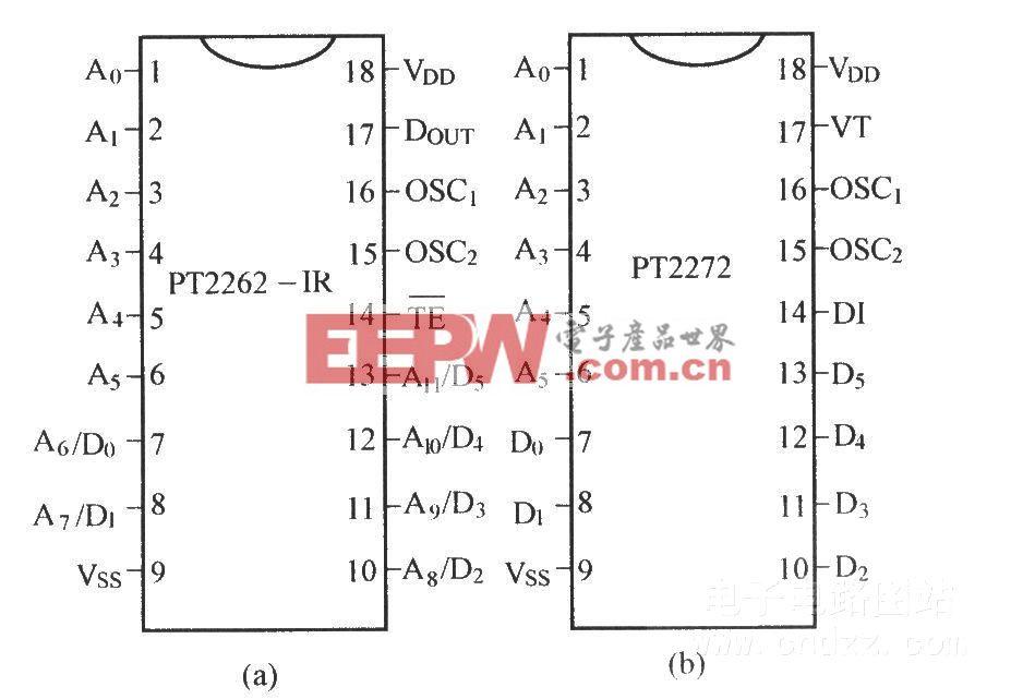 PT2262-IR/2272的引脚与功能