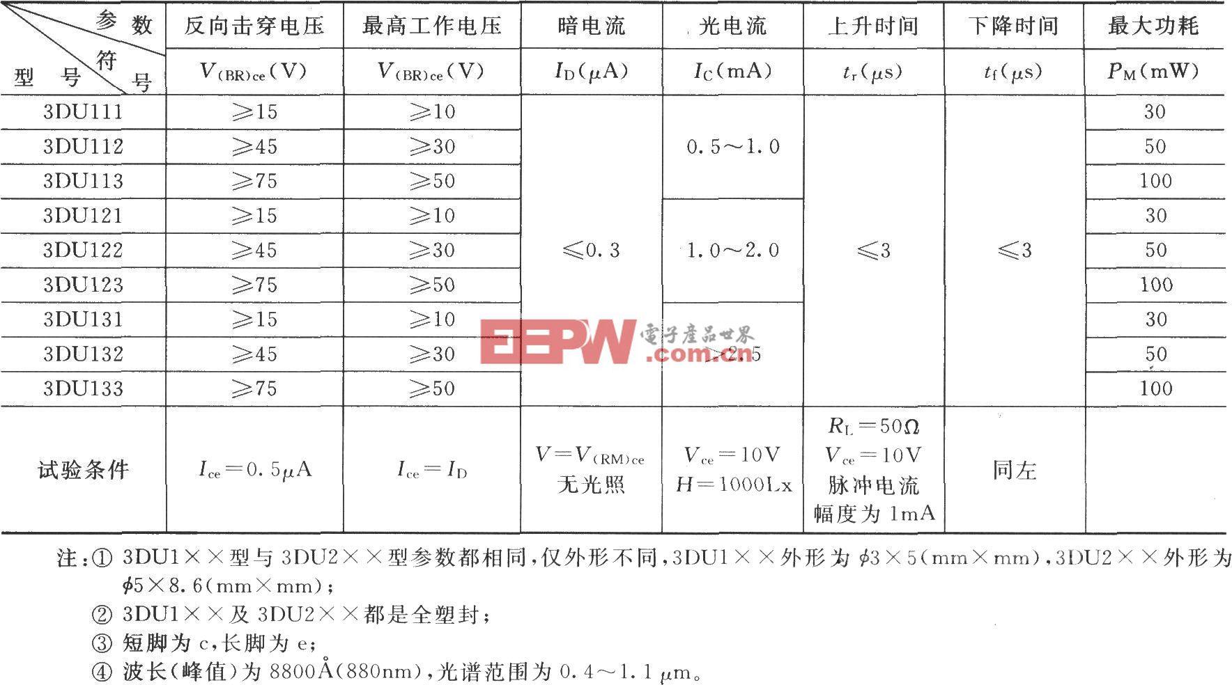 几种硅光电三极管的主要参数