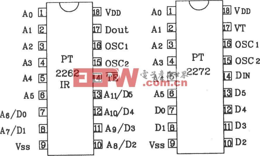 PT2262-IR/PT2272红外遥控发射、接收集成电路