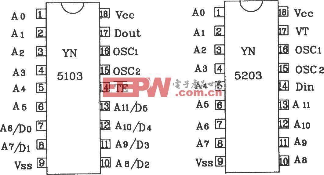 YN5103-IR/YN5203编码、译码器配对构成的红外遥控应用电路