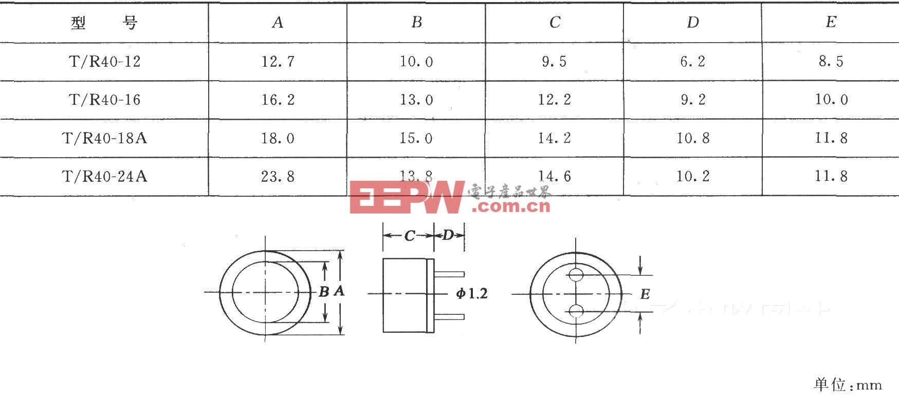 T/R40型超声传感器的外形与尺寸