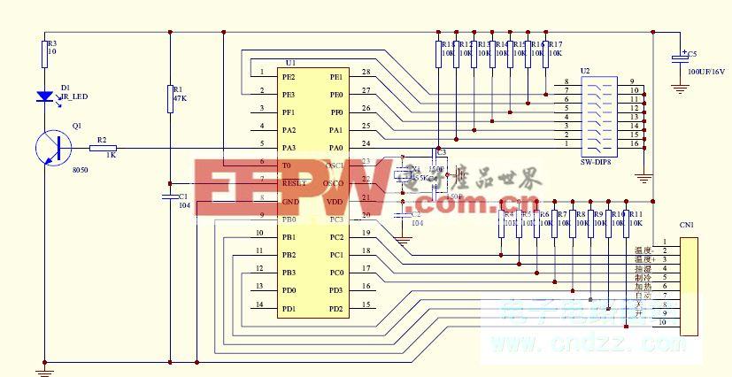 彩電遙控器32