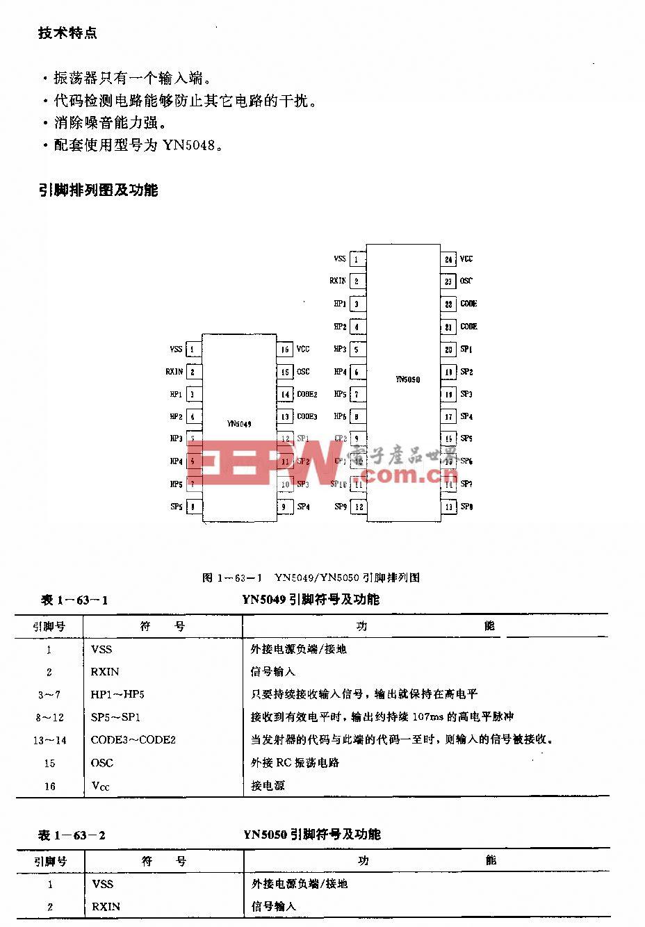YN5049/YN5050 (電視機、錄像機和音響)紅外線遙控發射電路YN5049/YN5050 (電視機、錄像機和音響)紅外線遙