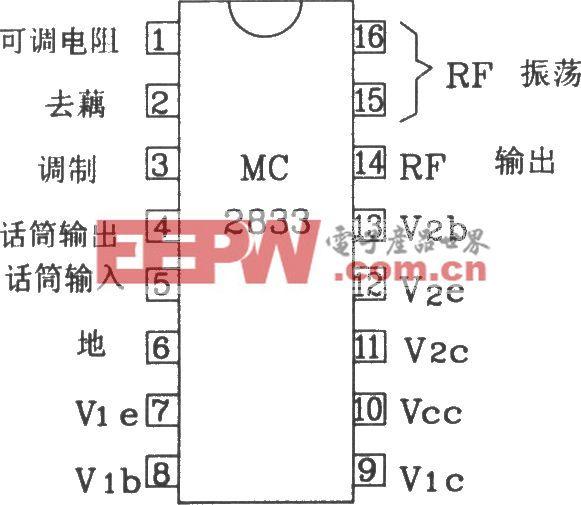 由MC2833構成的無線電發射典型應用電路圖