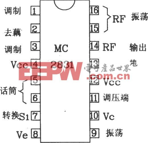 由MC2831構成的無線電發射典型應用電路