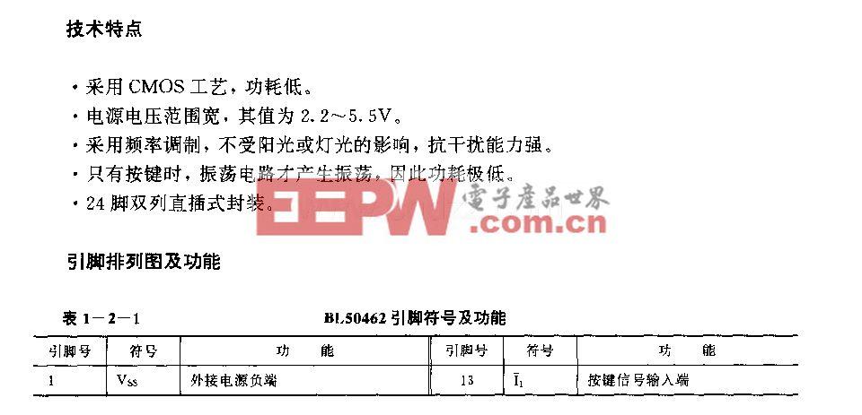DIJ50462(电视机)红外线遥控发射电略