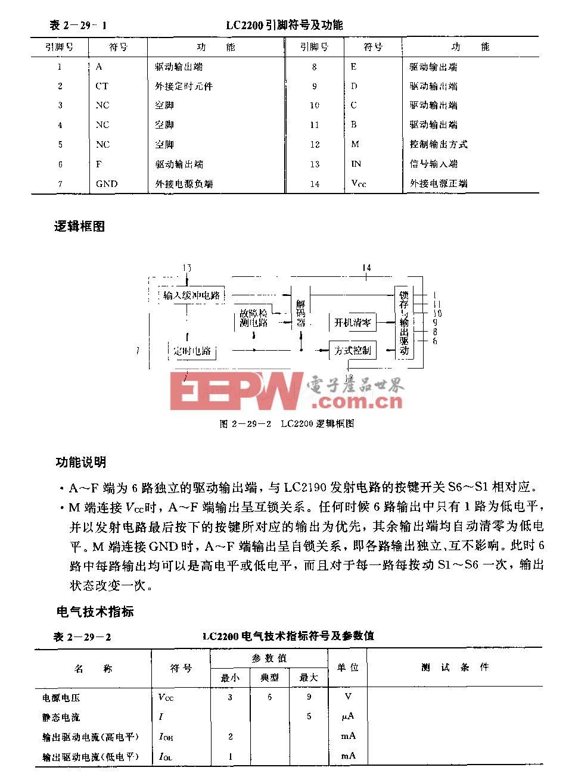 LJC2200 (空调器、电风扇、收录机、电视机和玩具)红外线、超声波和无线电遥控接收电路