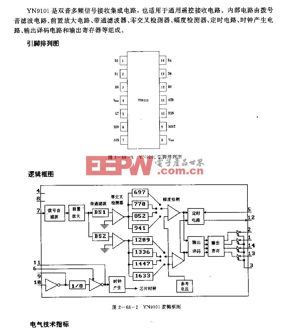 YN9101 (通用)遥控接收电路(双音多频信号接收电路