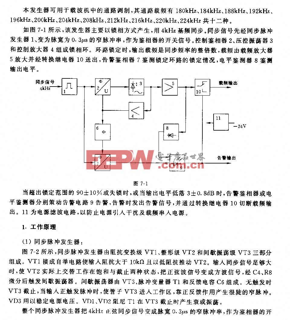 180—224kHz载频发生器电路