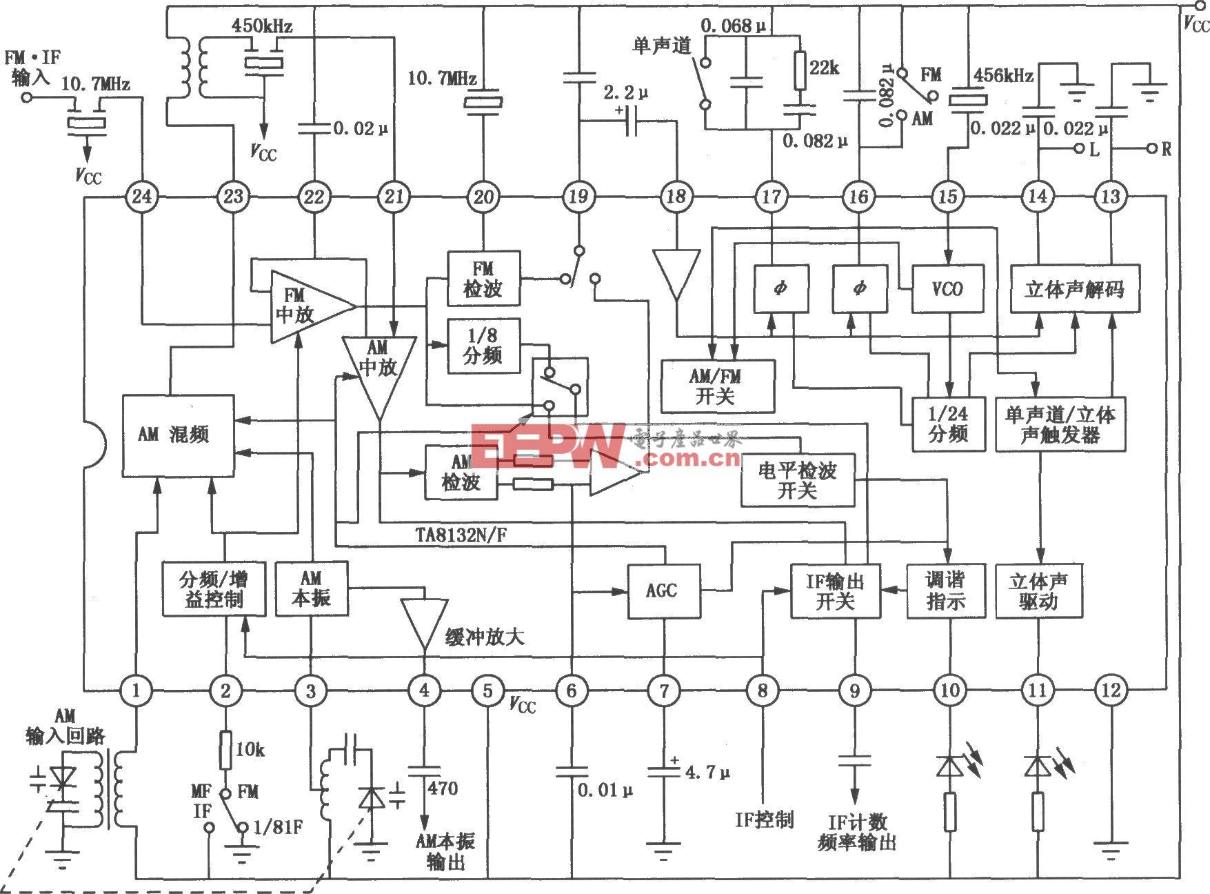 TA8132N/8132F 数字调谐AM/FM立体声收音机电路
