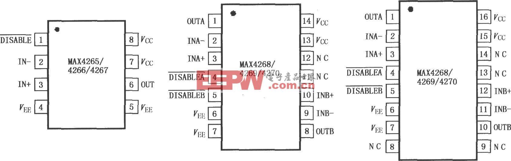 MAX4265~MAX4270 电压反馈运算放大器