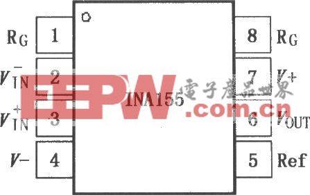INA155/156 Rail-Rail输出CMOS仪表放大器