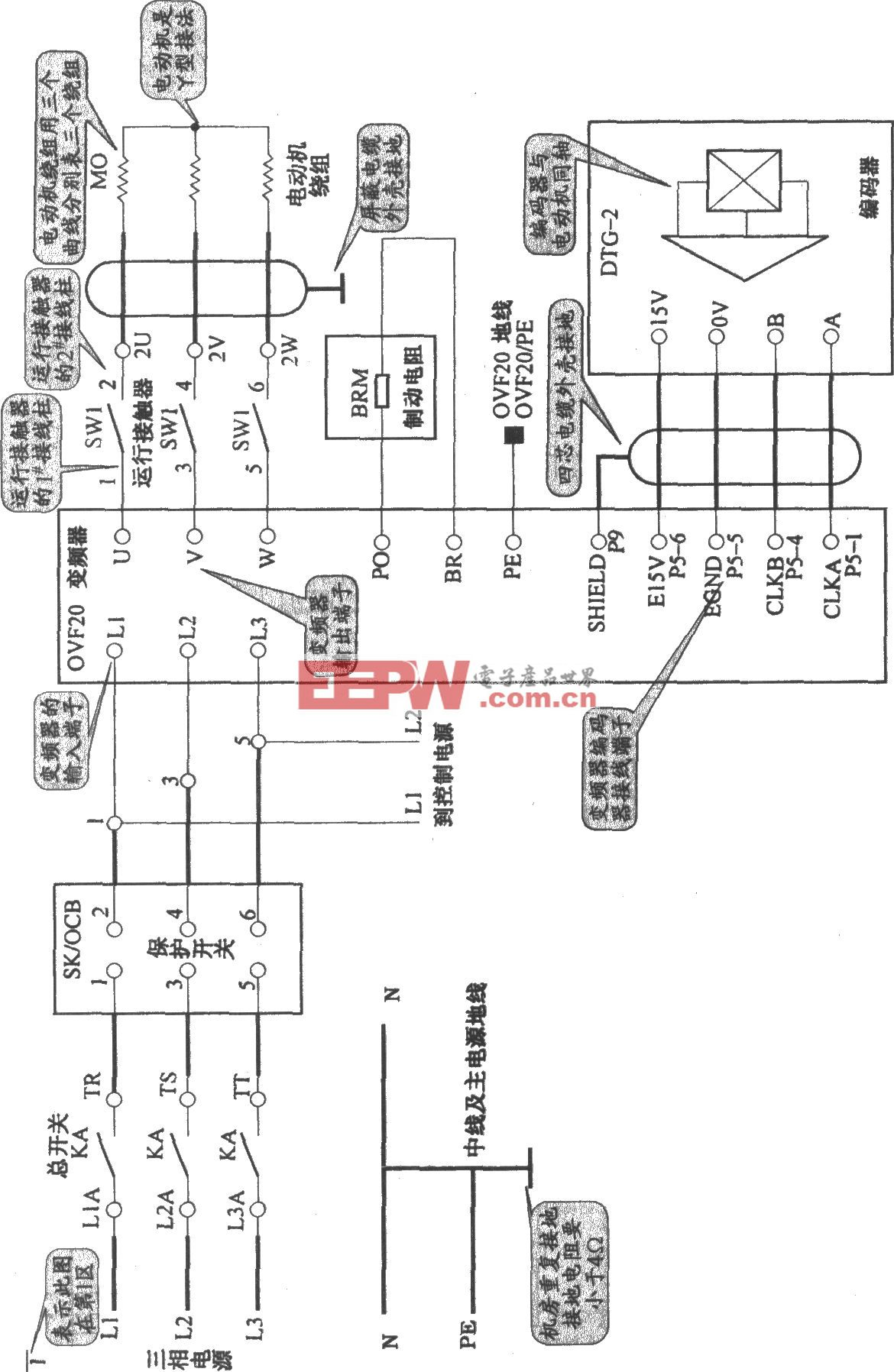 奥的斯T0EC-CHVF电梯主电路