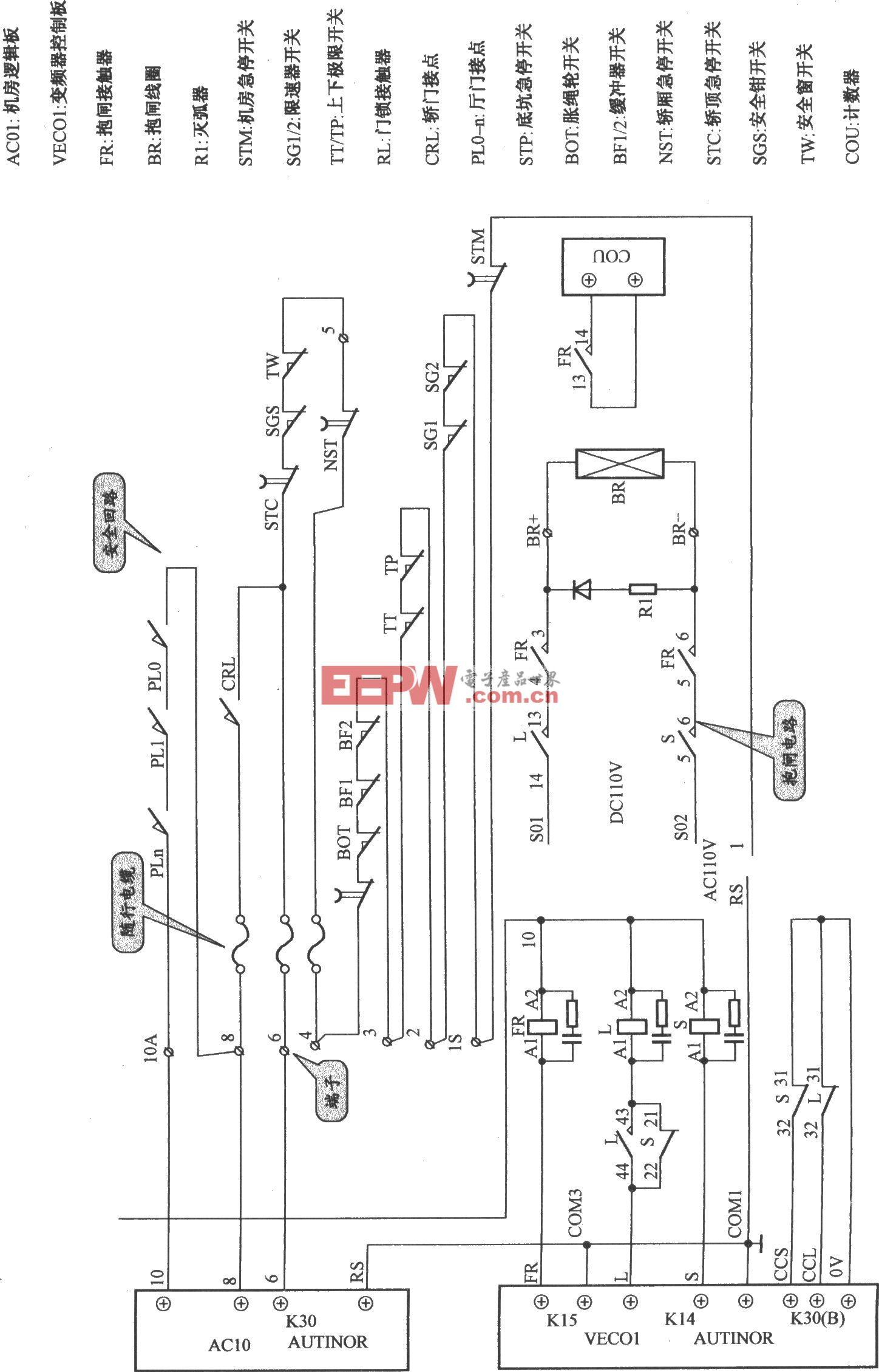 北京富而瑞电梯安全回路与抱闸电路