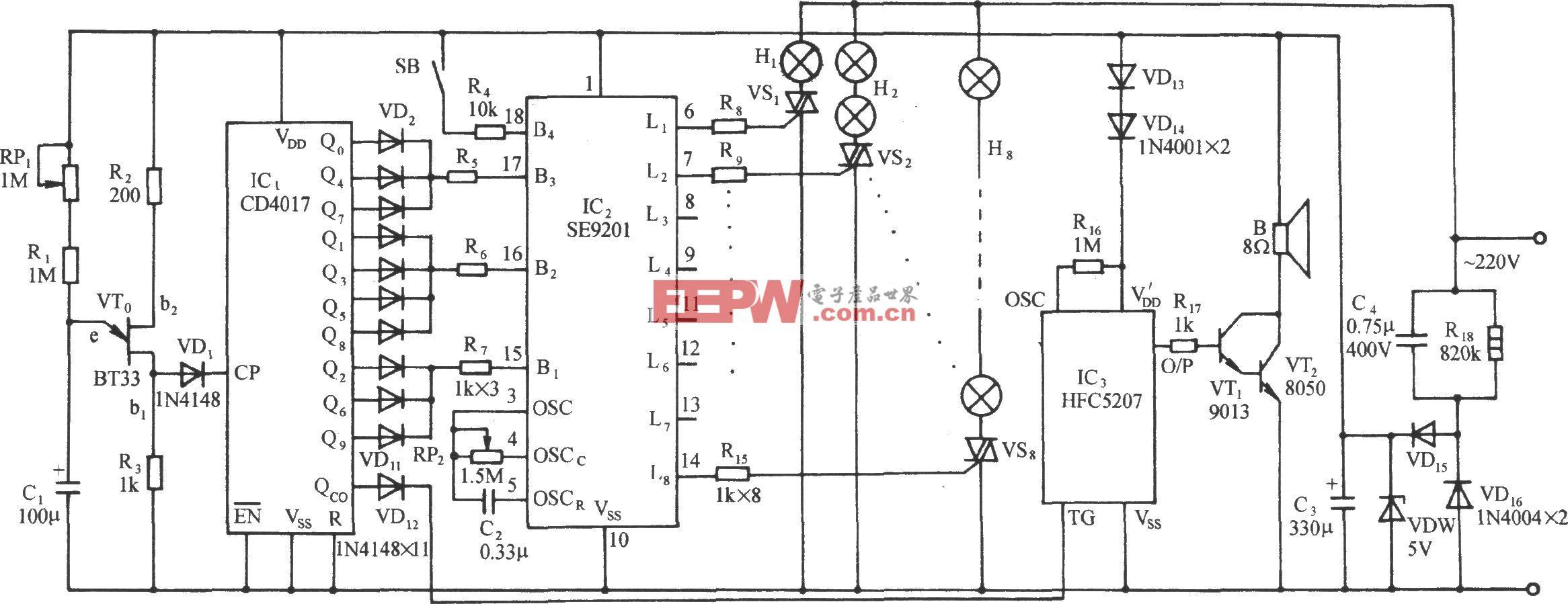 SE9201多功能程控闪光彩灯伴迪斯科乐曲自动控制电路