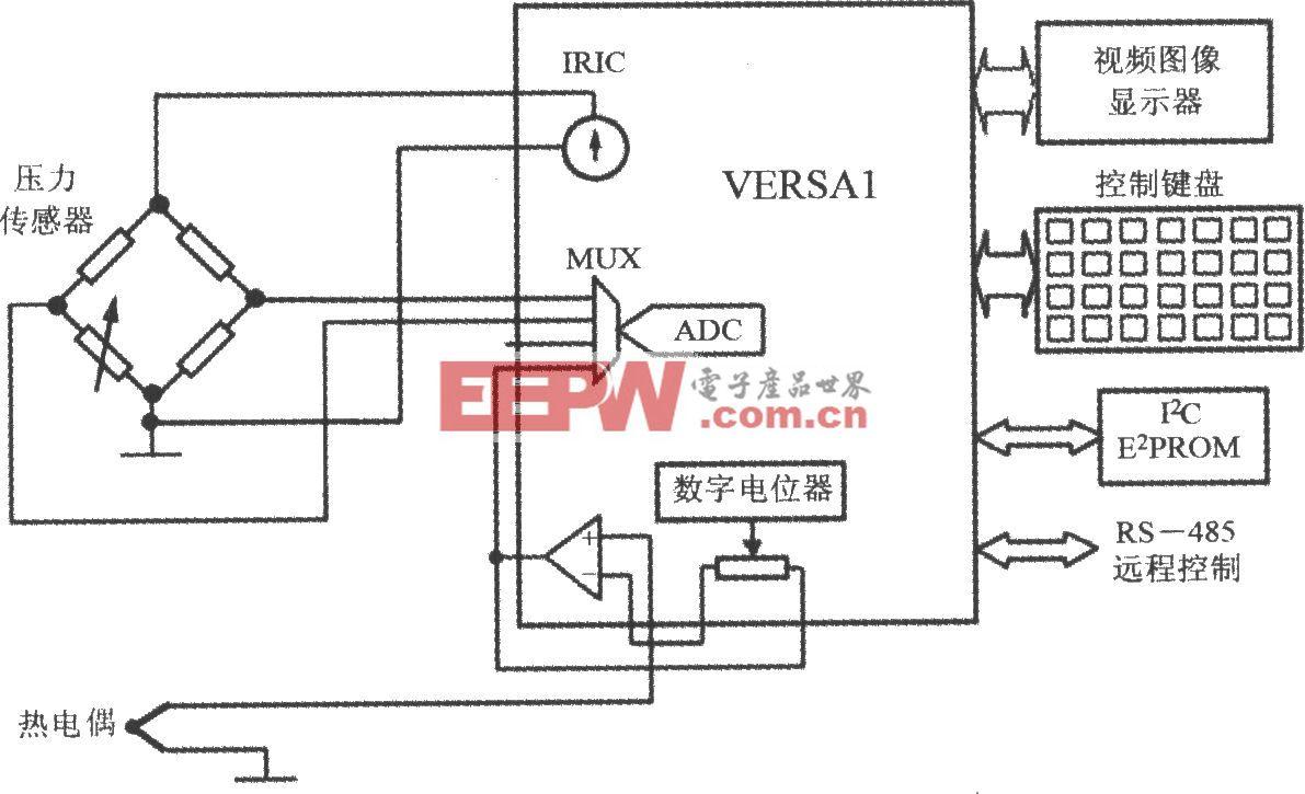 由具有DSP功能的单片数据采集系统VERSAl构成压力及温度测控系统电路