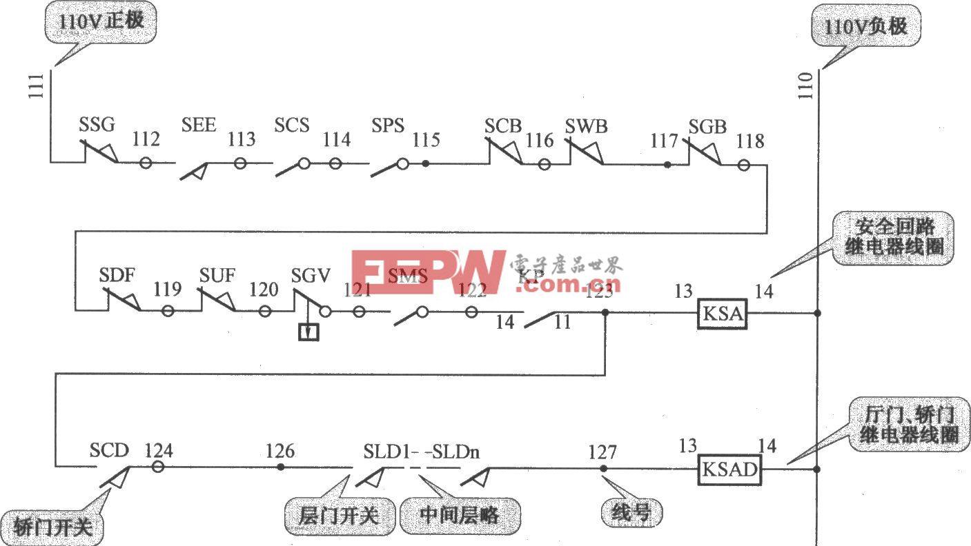 三菱SPVV(A)電梯安全回路電路