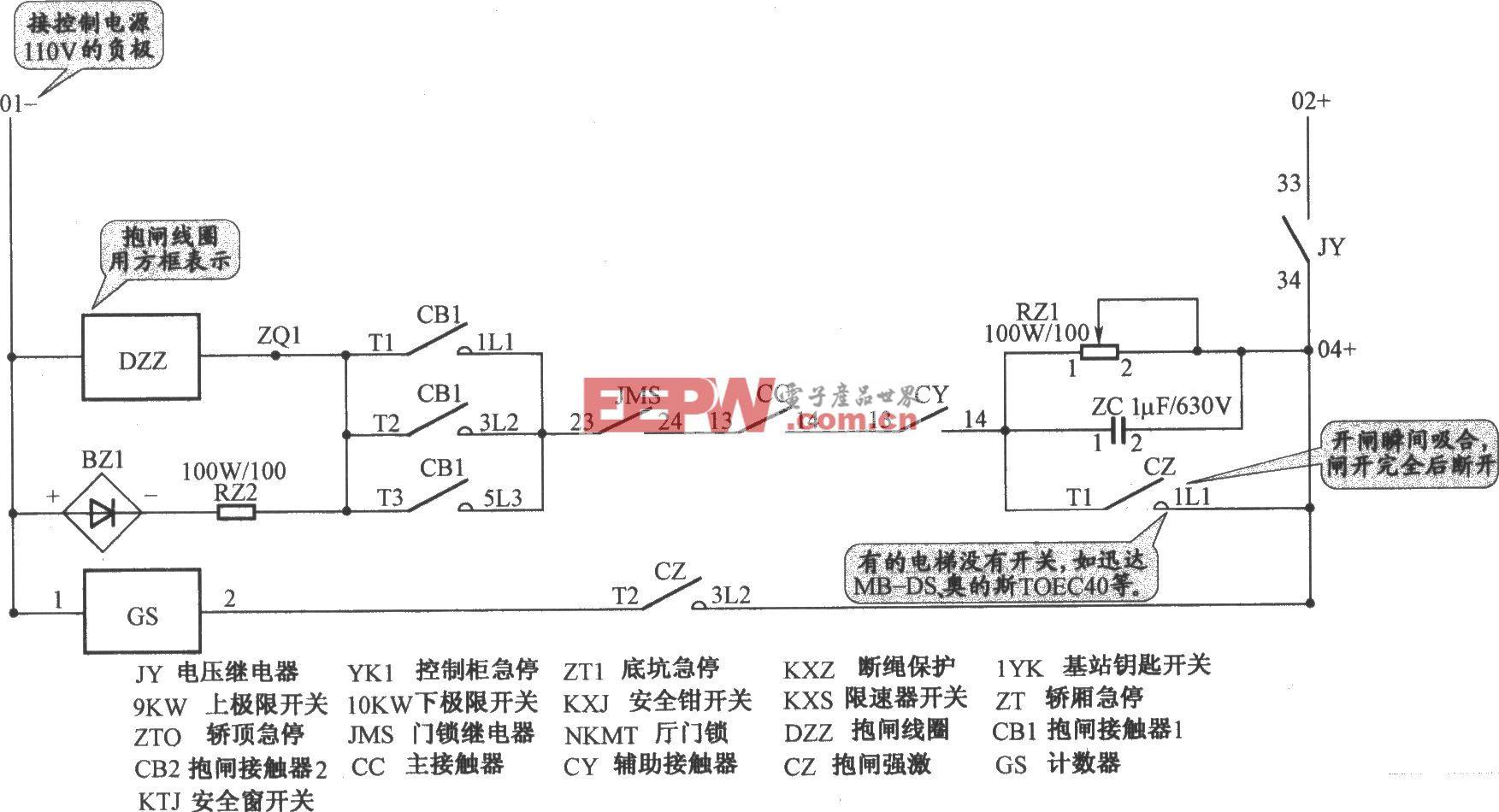 上海新时达电梯抱闸电路(PLC+变频器)