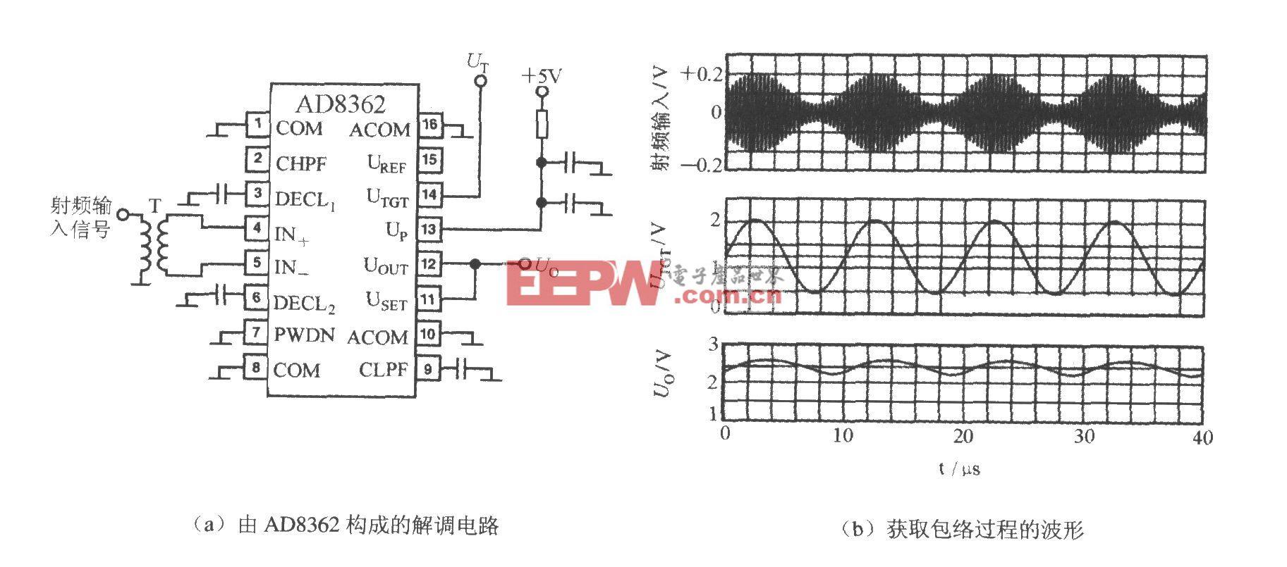 由单片真有效值功率测量系统AD8362构成的解调电路