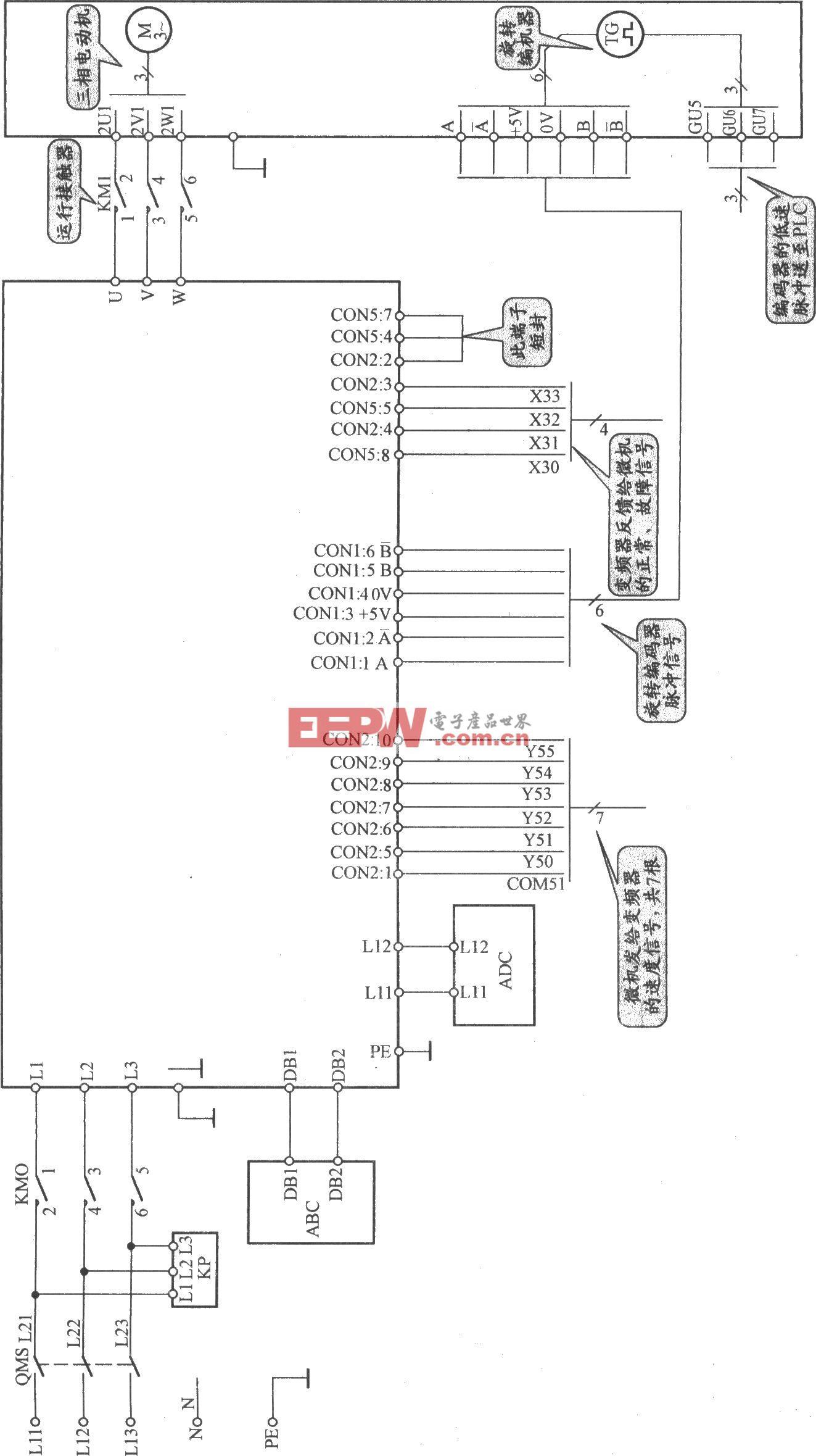 三菱SPVV(F)电梯主电路(B)