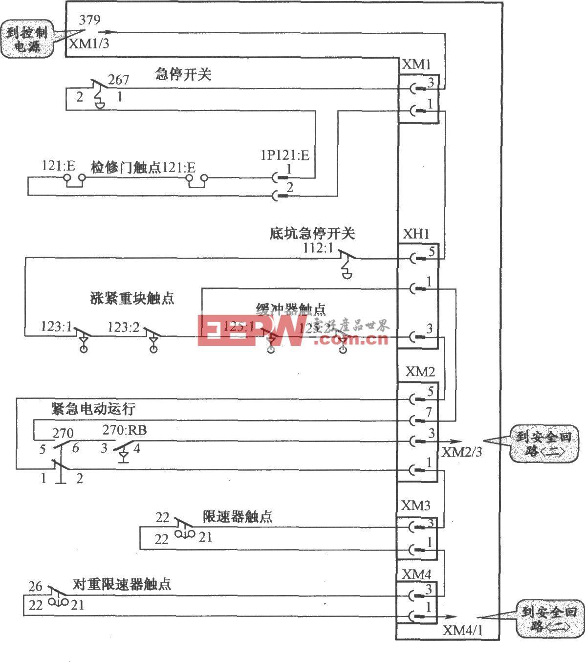 通力3000电梯安全回路电路(1)