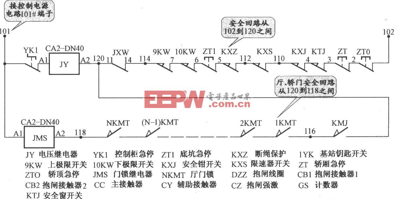 上海新时达电梯安全回路电路(PLC+变频器)