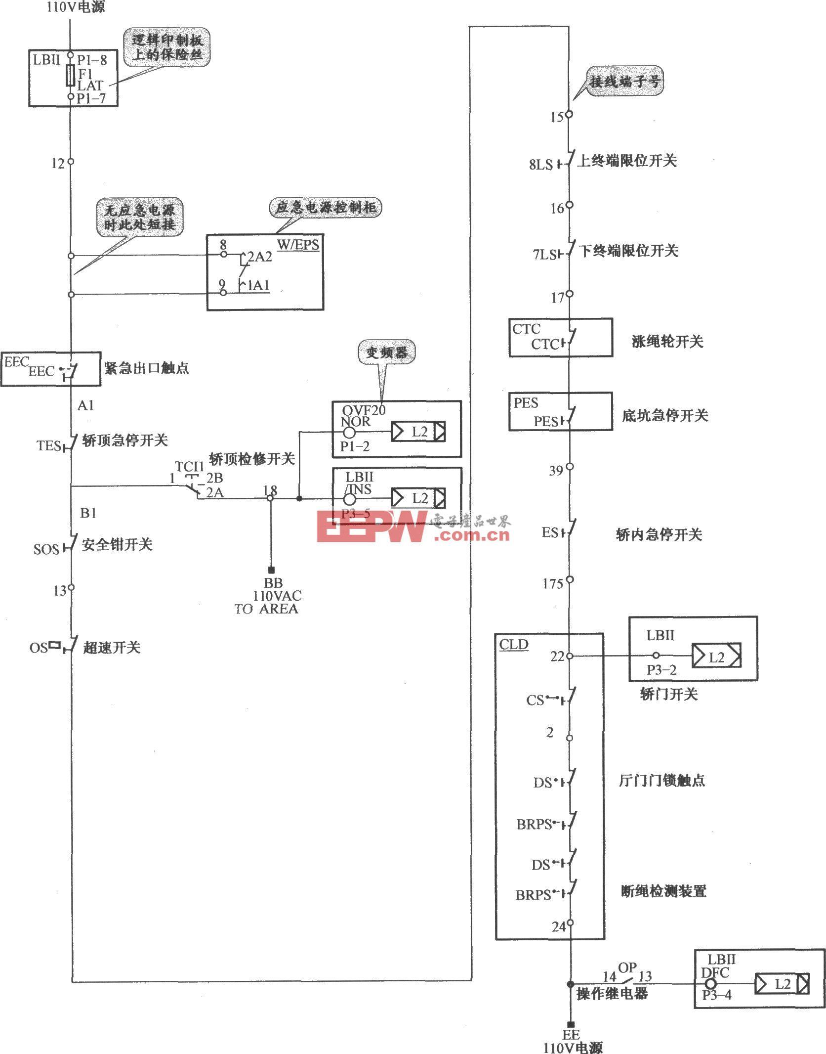 奧的斯TOEC-CHVF電梯安全回路電路