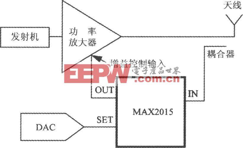 由单片射频功率测量系统MAX2015构成的射频功率控制系统