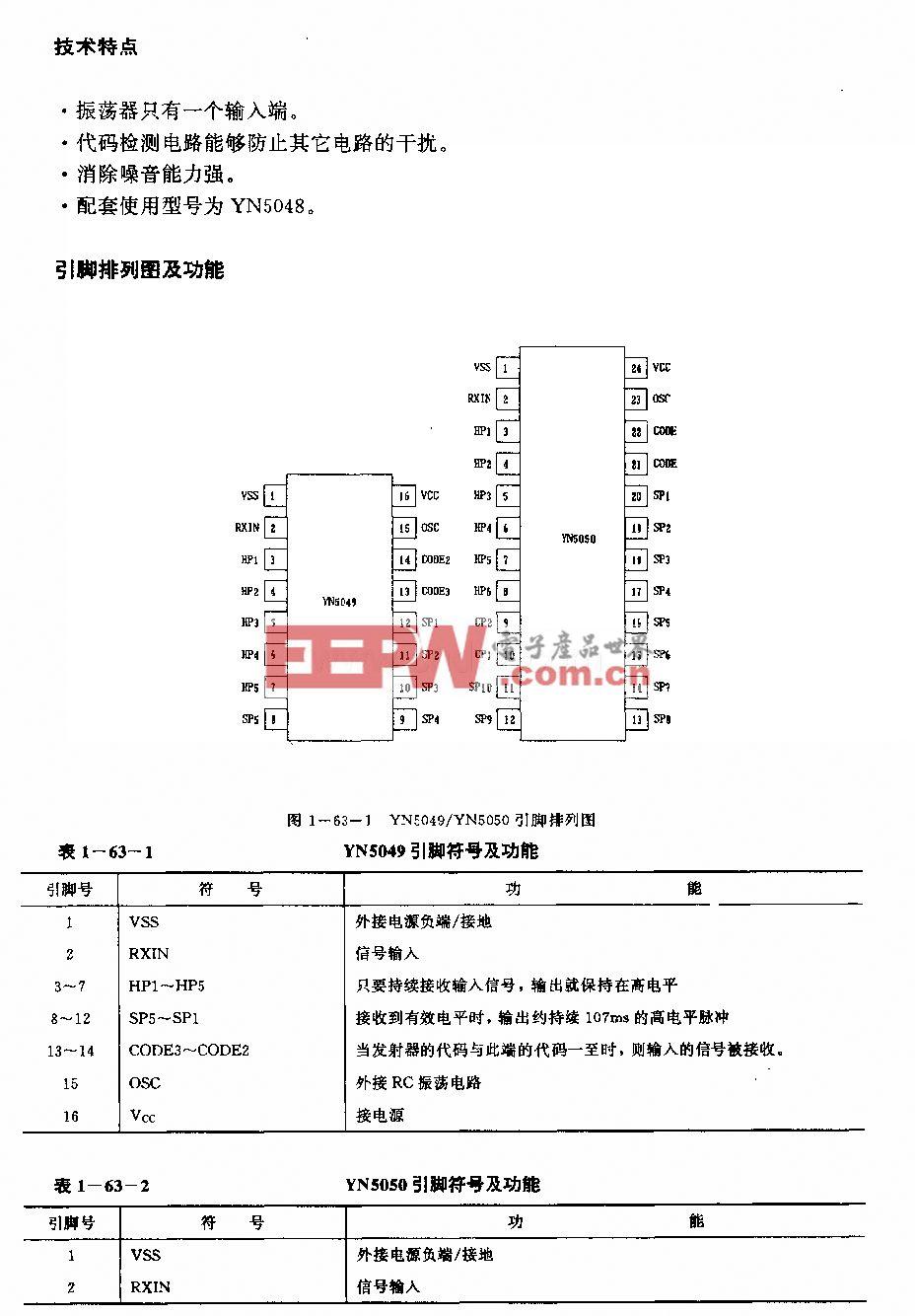 YN5049/YN5050 (電視機、錄像機和音響)紅外線遙控發射電路YN5049/YN5050 (電視機、錄像機和音響)紅外線遙控發射電路