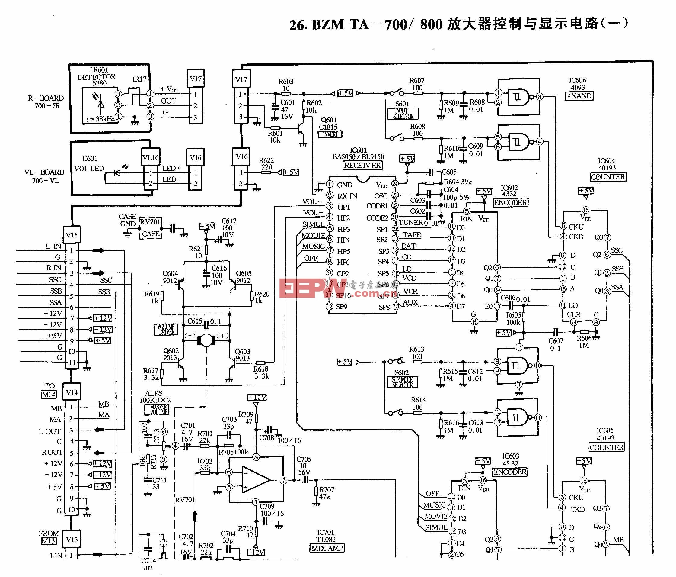 BZMTA-700/800放大器控制与显示电路(一)