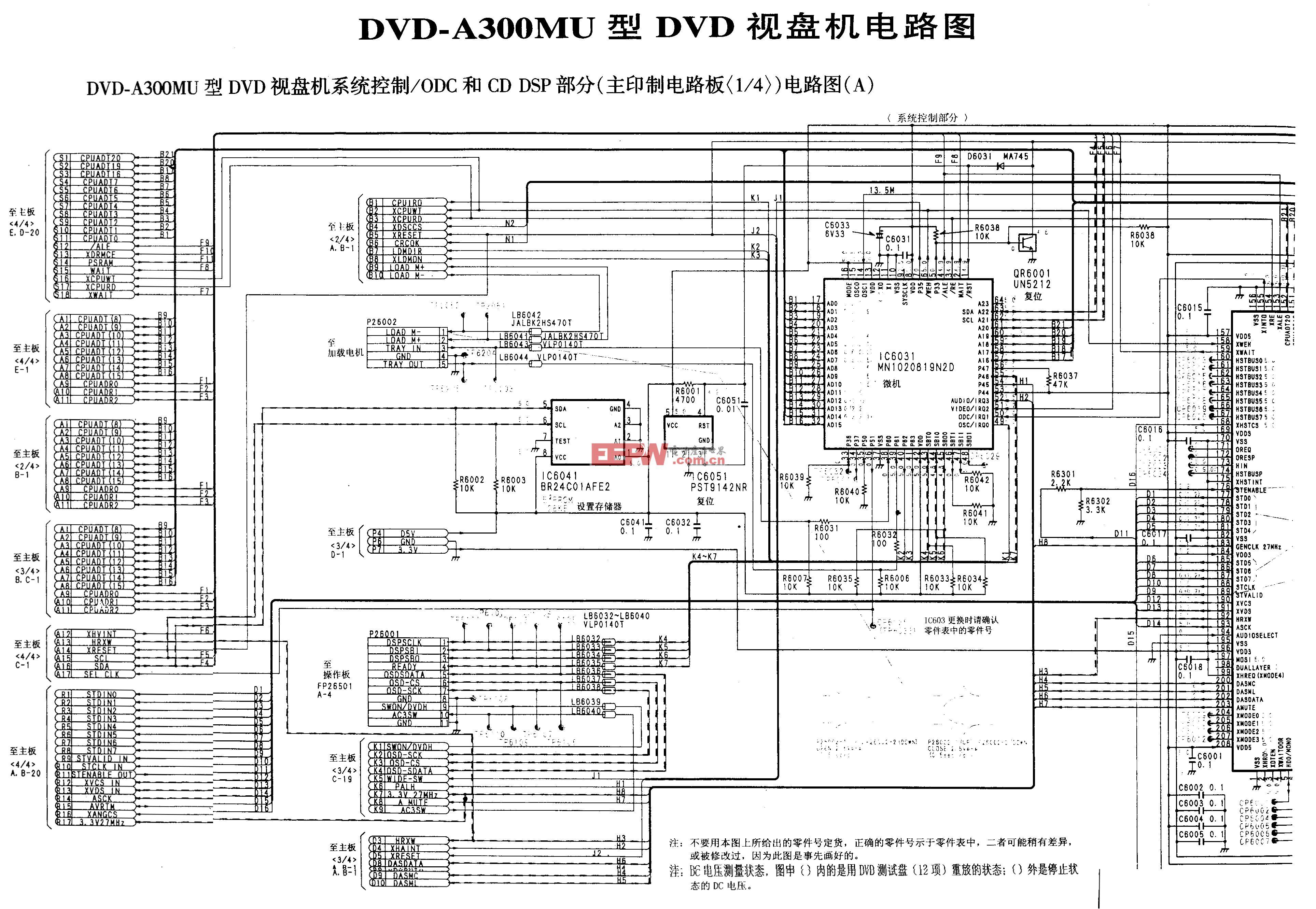 松下DVD-A300MU型DVD-系统控制/ODC和CD DSP部分A