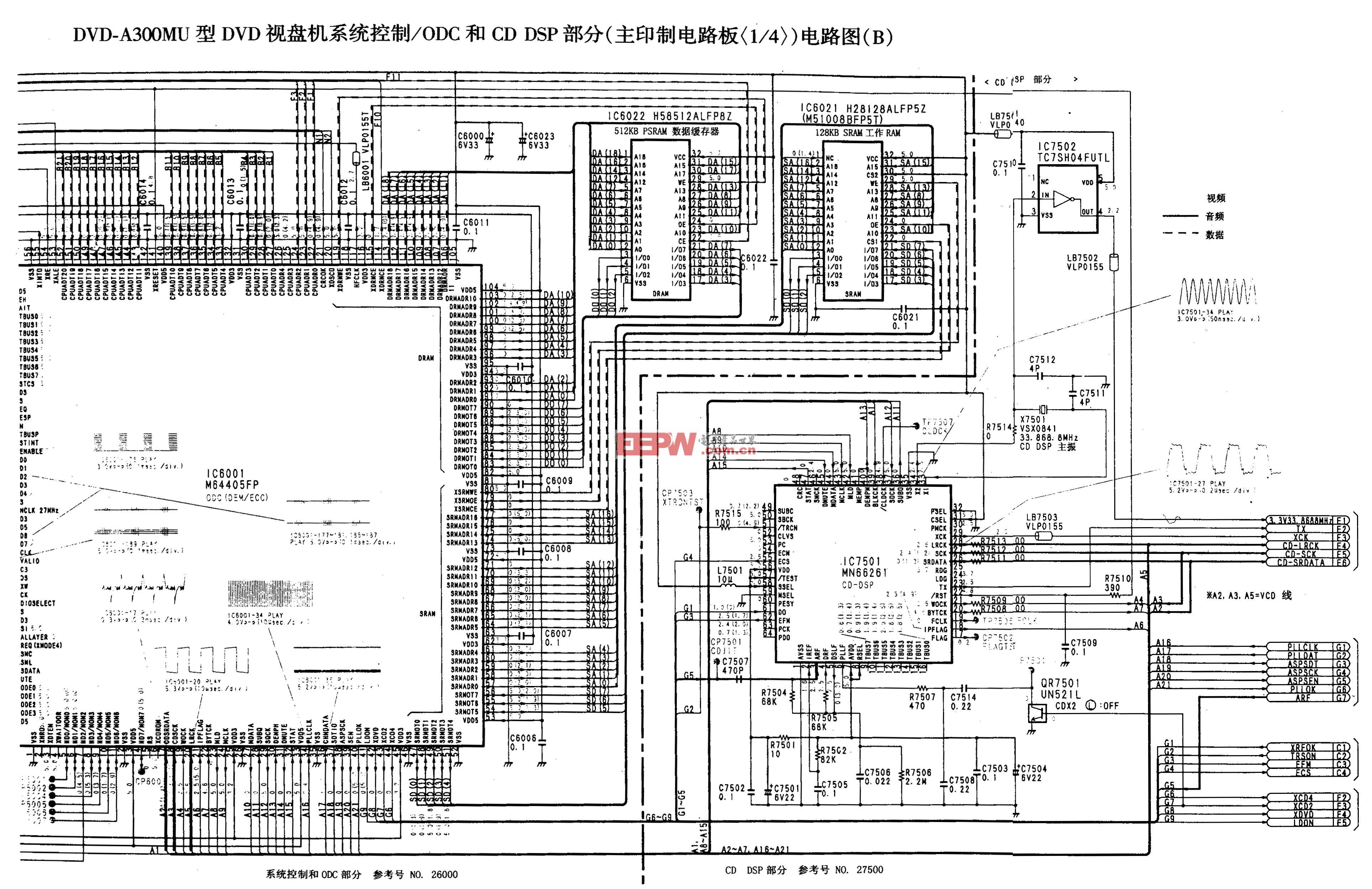 松下DVD-A300MU型DVD-系统控制/ODC和CD DSP部分B