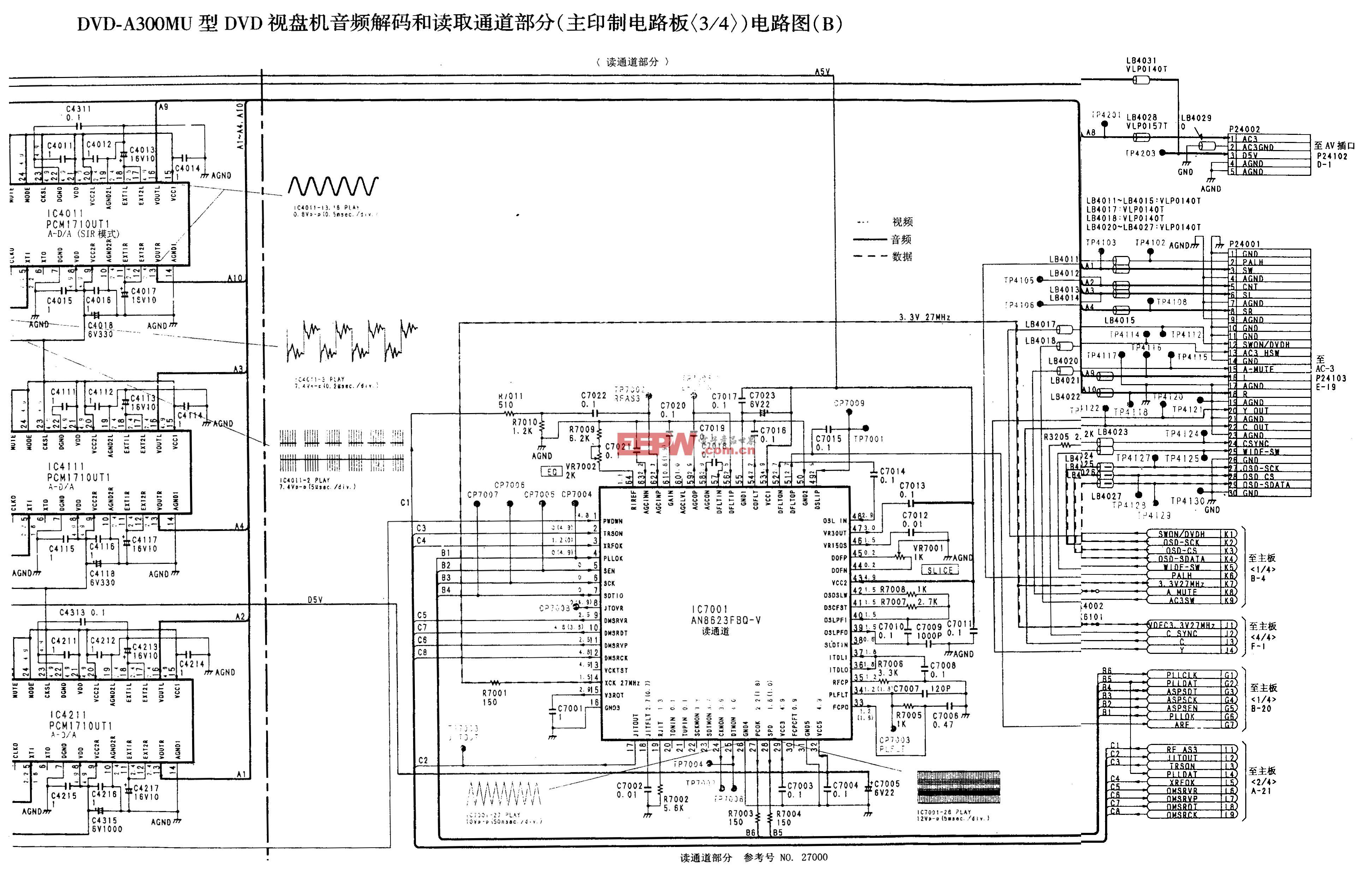 松下DVD-A300MU型DVD-音频解码和读取通道部分B