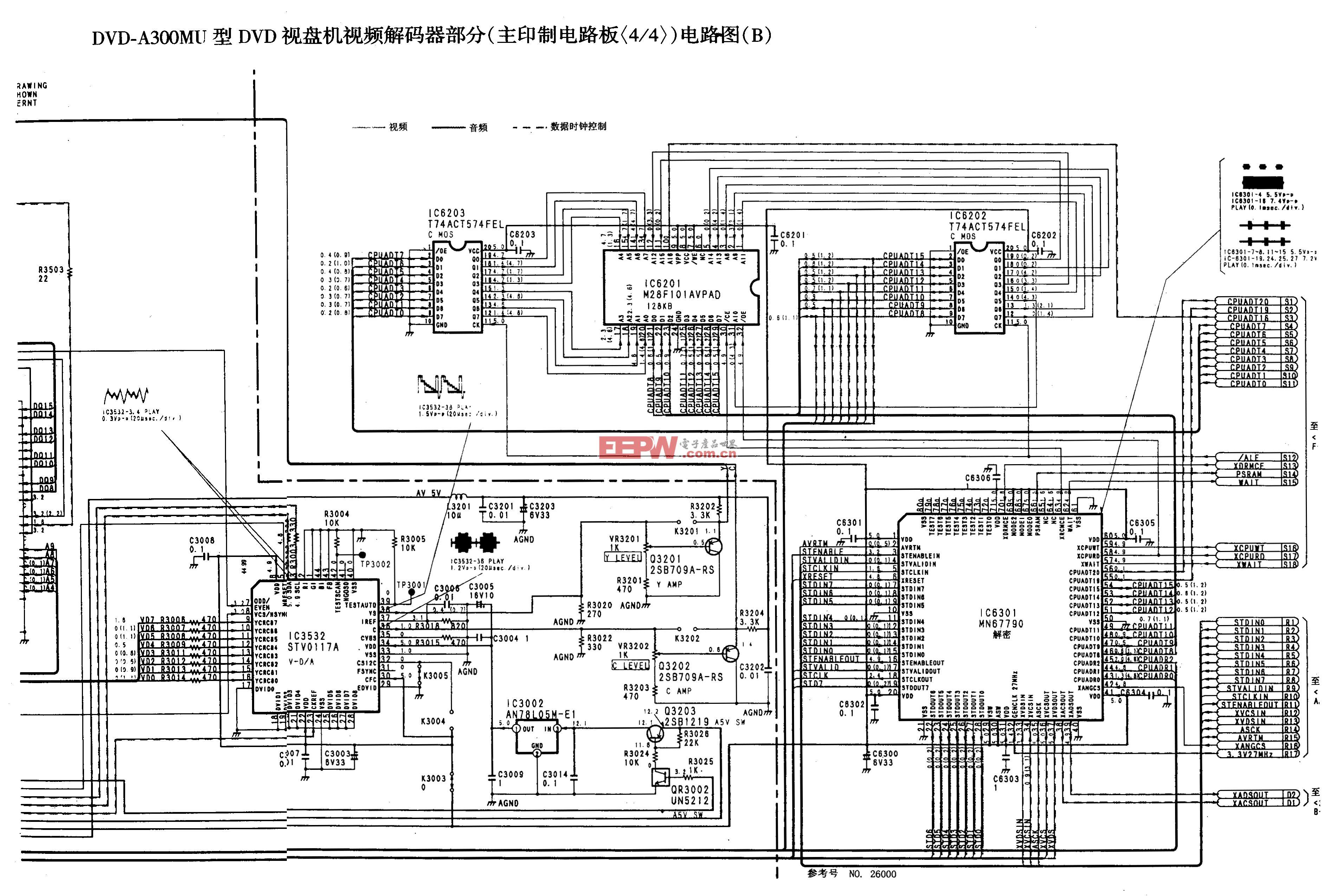 松下DVD-A300MU型DVD-视频解码器部分B