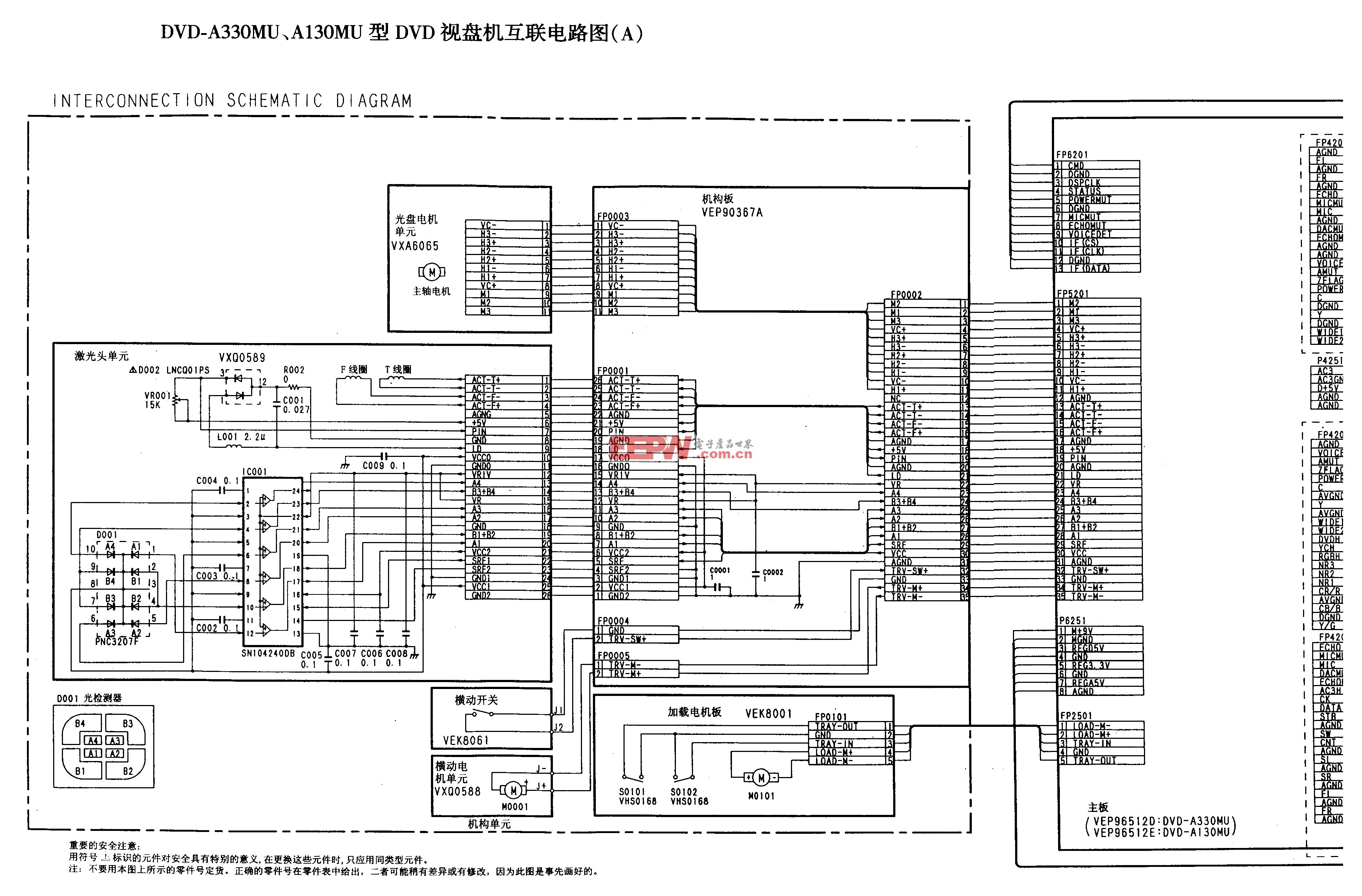 松下DVD-A330MU、DVD-A130MU型DVD-互联电路图A