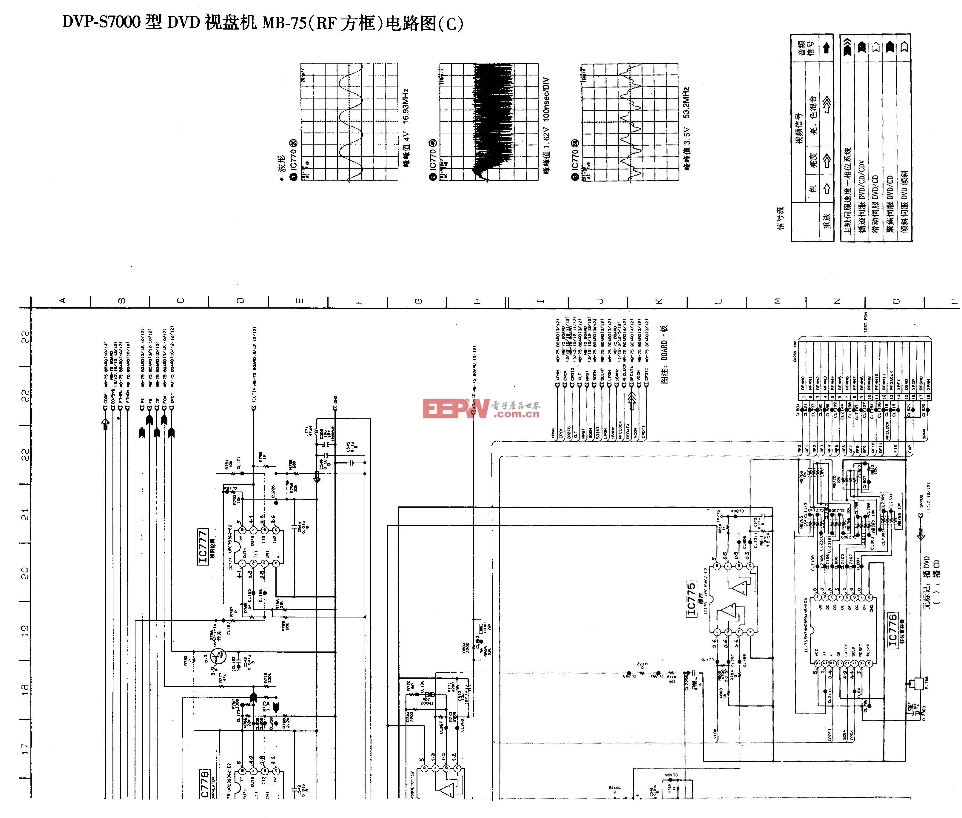 SONY DVP-S7000型DVD-MB-75(RF方框)图C