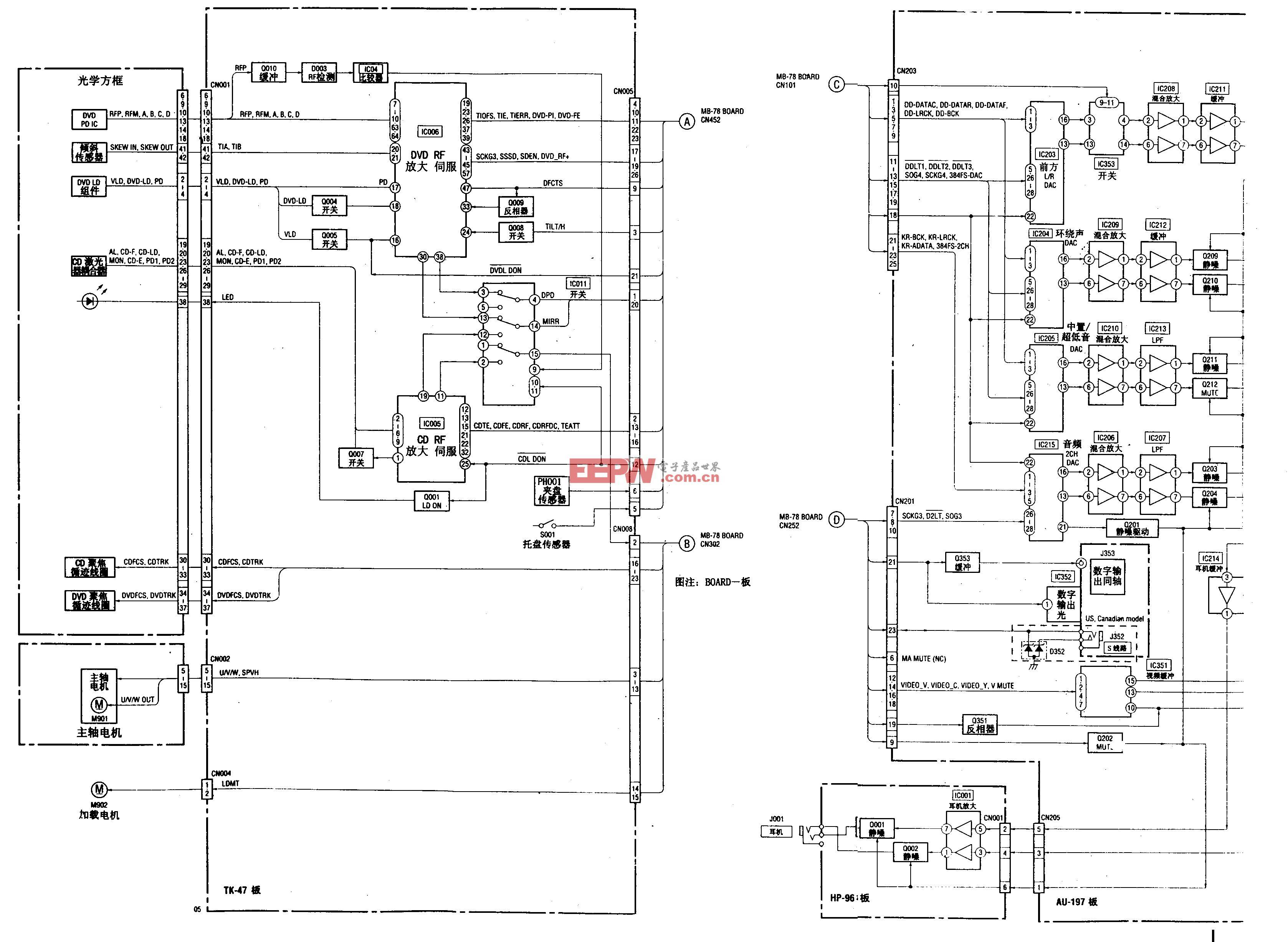 SONY DVP-S500D/S505D型DVD-RF,伺服,电源电路图B