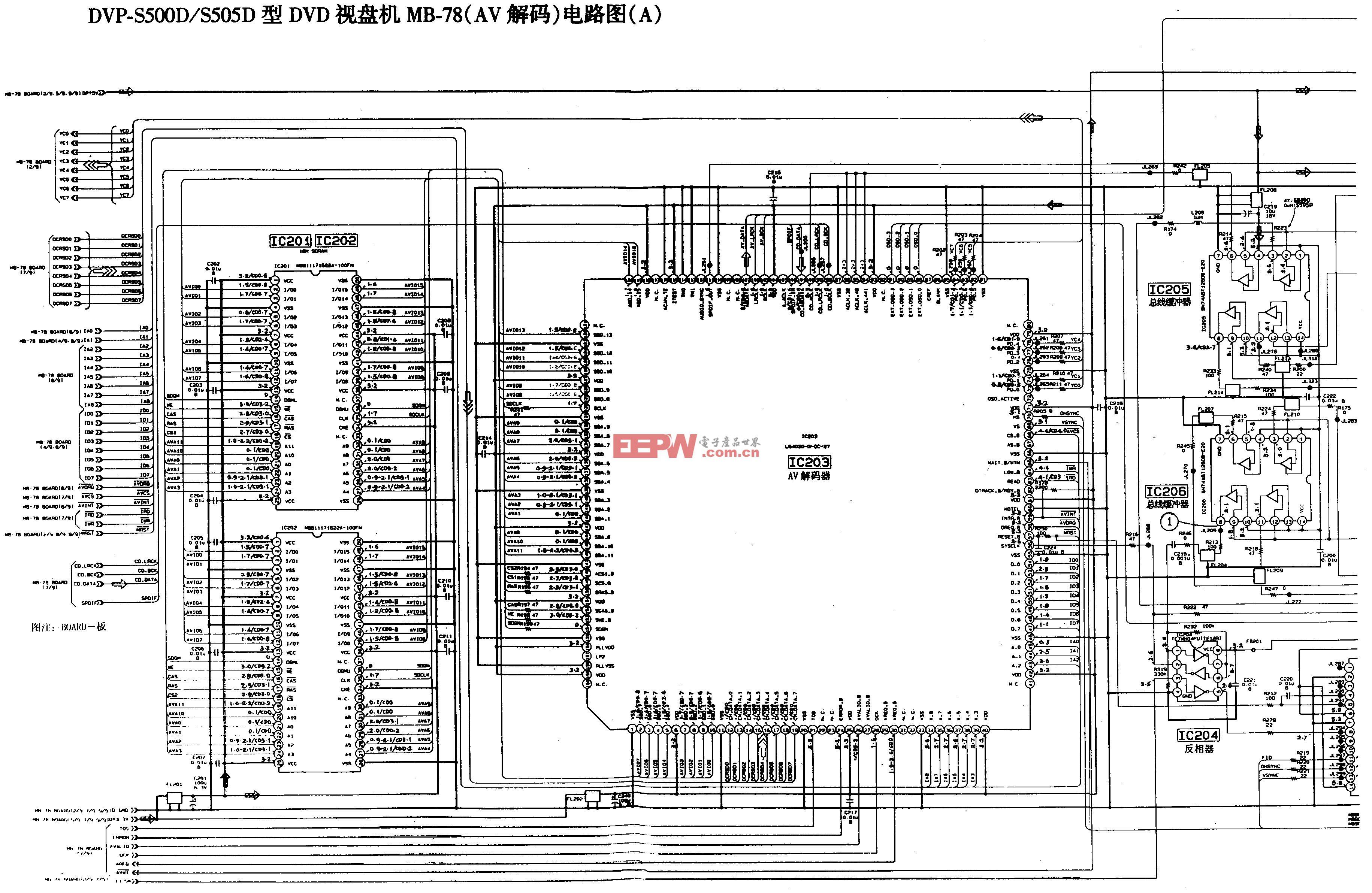 SONY DVP-S500D/S505D型DVD-AV解码电路图B