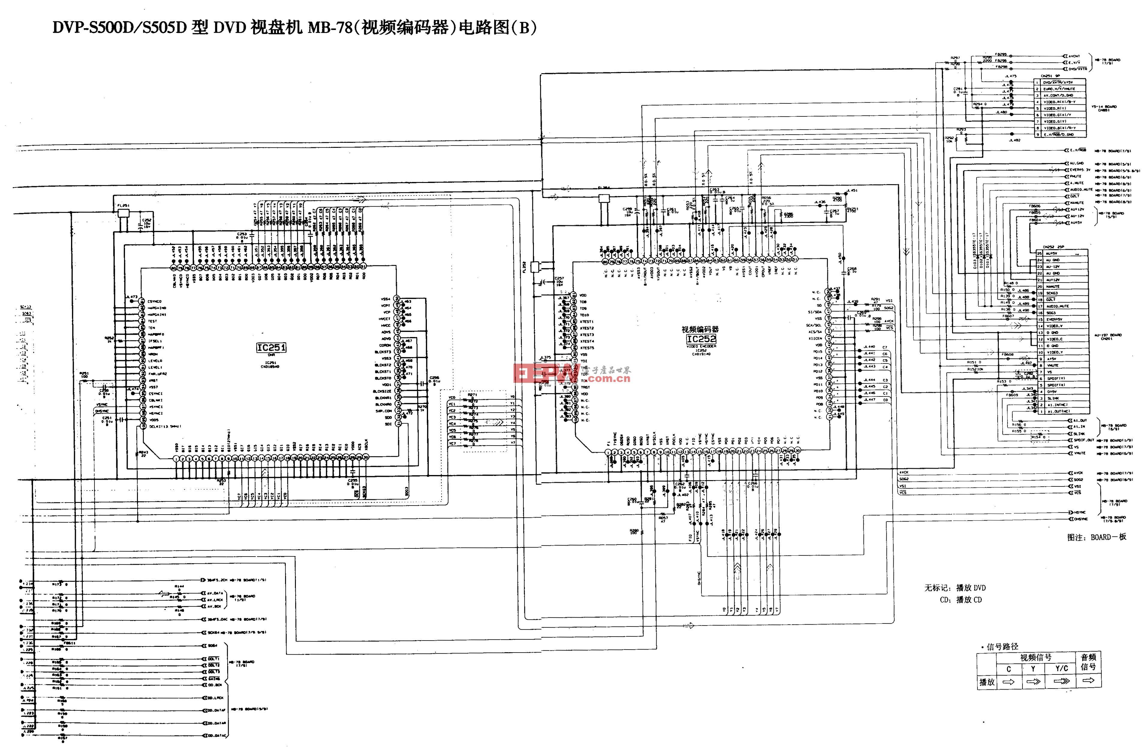 SONY DVP-S500D/S505D型DVD-ARP,L门阵列,解密电路图A