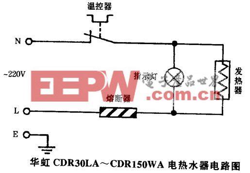 华虹-CDR30LA--CDR150WA