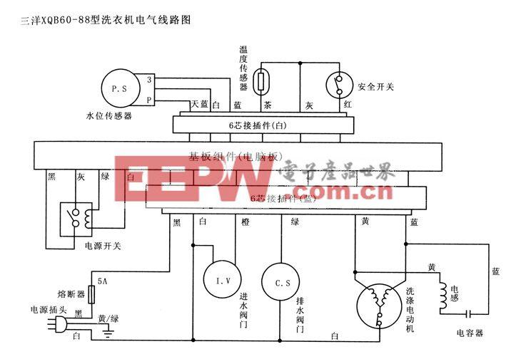 三洋-XQB60-88