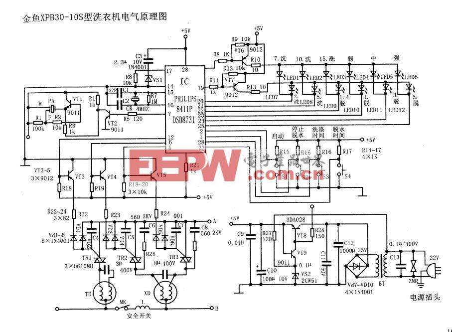 金鱼-XPB30-10S