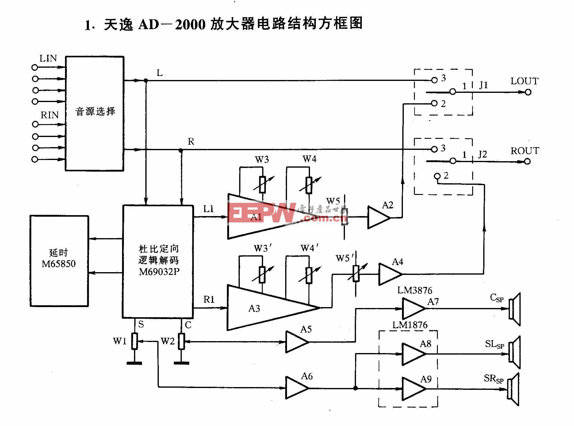 天逸AD-2000放大器电路结构方框图