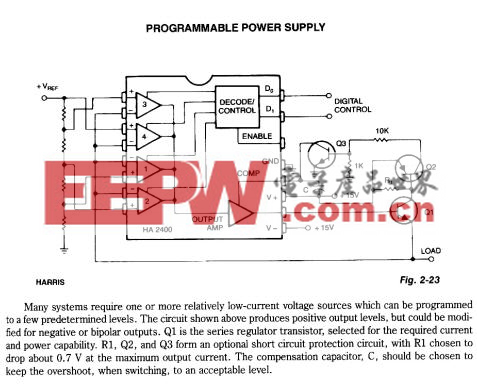 Programmable power supply circuit
