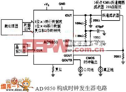 AD9850构成时钟发生器及其应用电路图