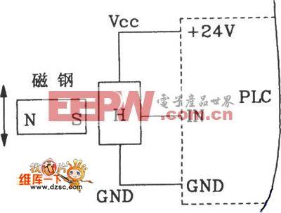 数控机床的PLC电路图