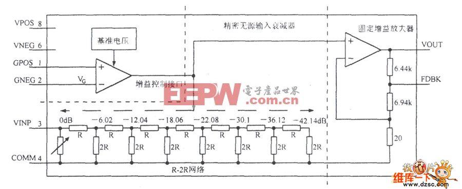 100MHz可变增益放大电路图