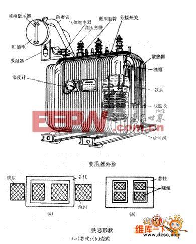 油浸式电力变压器的结构电路图