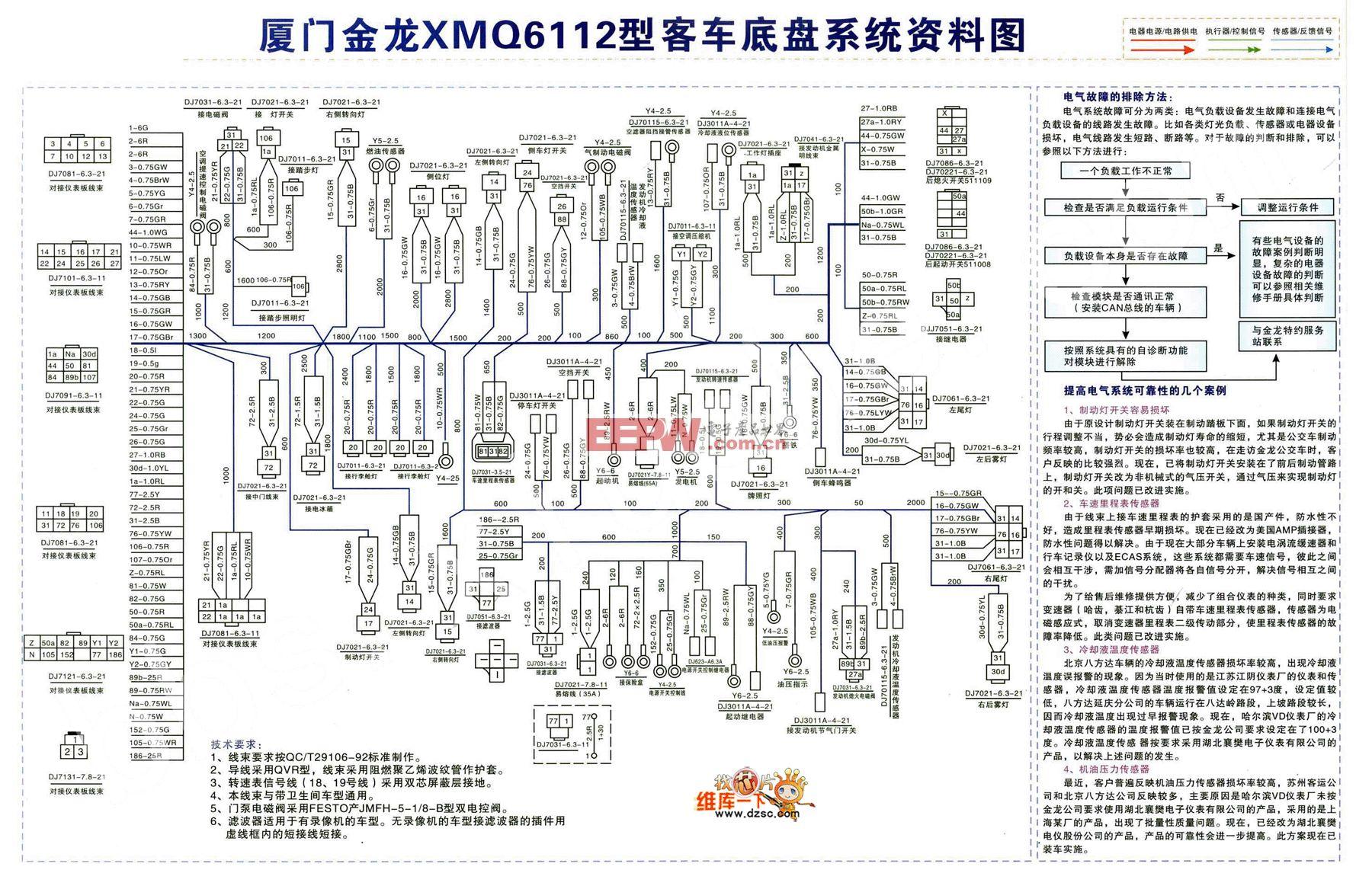 厦门金龙XMQ6112型客车底盘系统资料图
