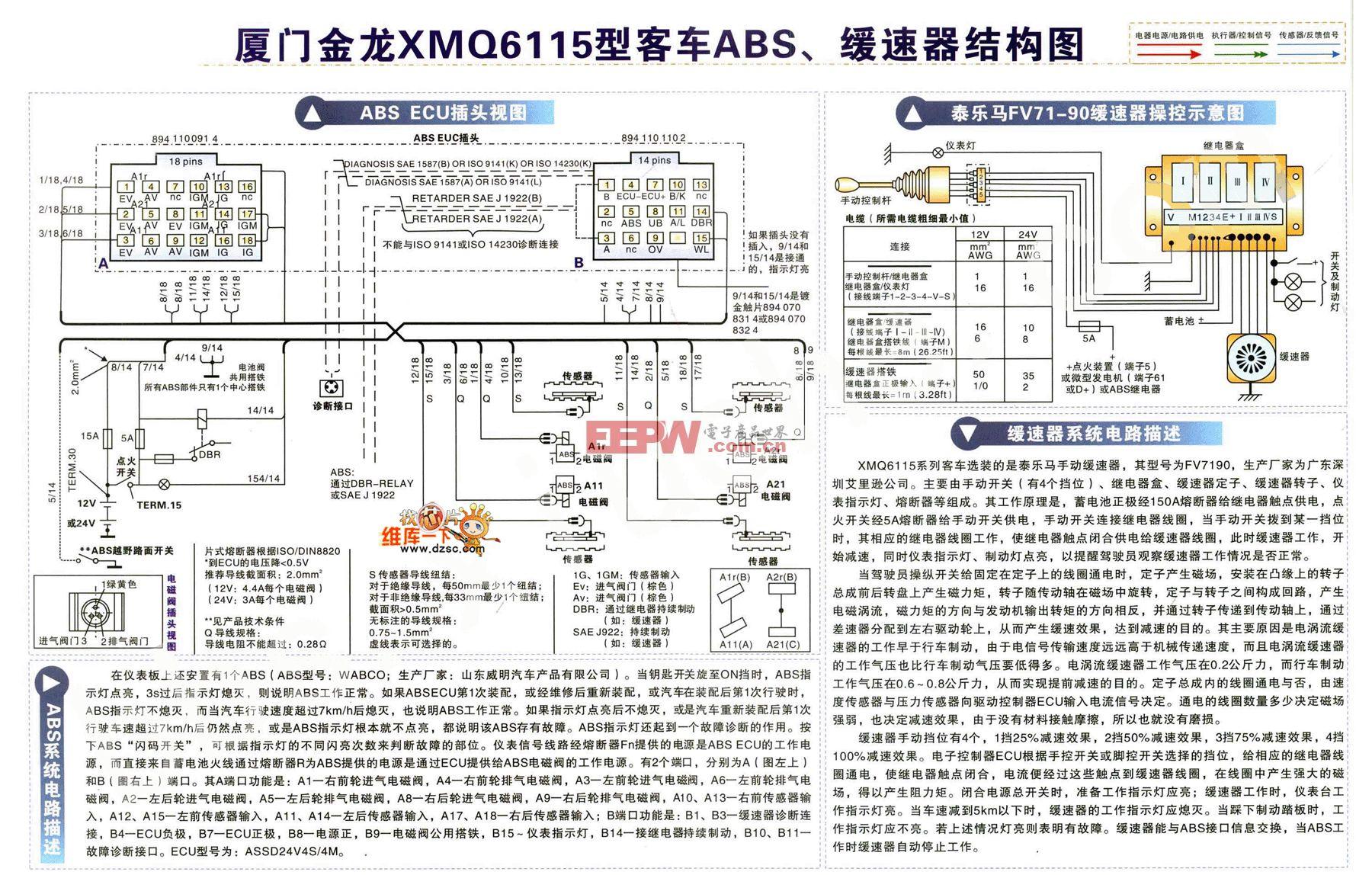 厦门金龙XMQ6115型客车ABS、缓速器结构图